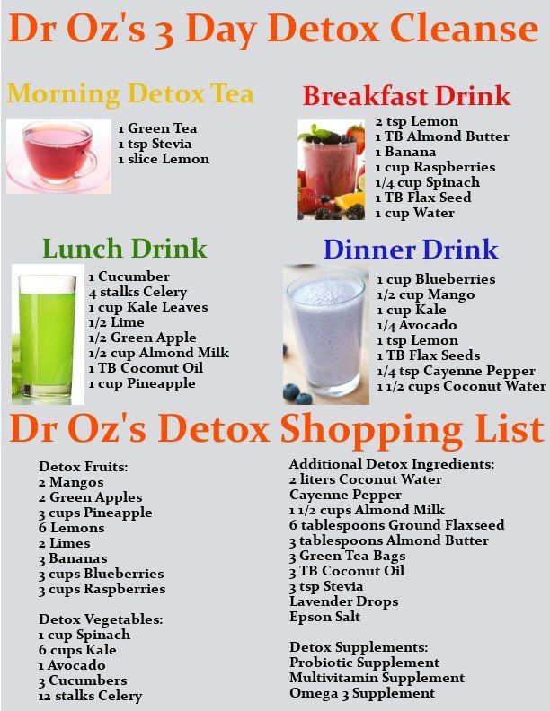 Get Dr Oz's 3 Day Detox Cleanse drink recipes and a…