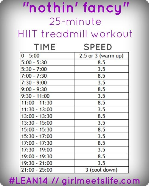 """Nothin' Fancy"" 25-minute HIIT treadmill workout"