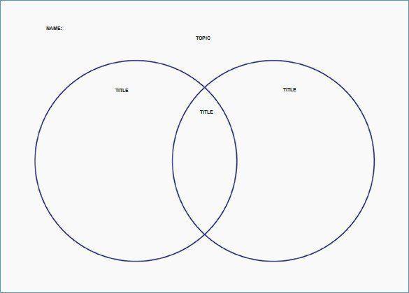 Venn diagram maker free Awesome