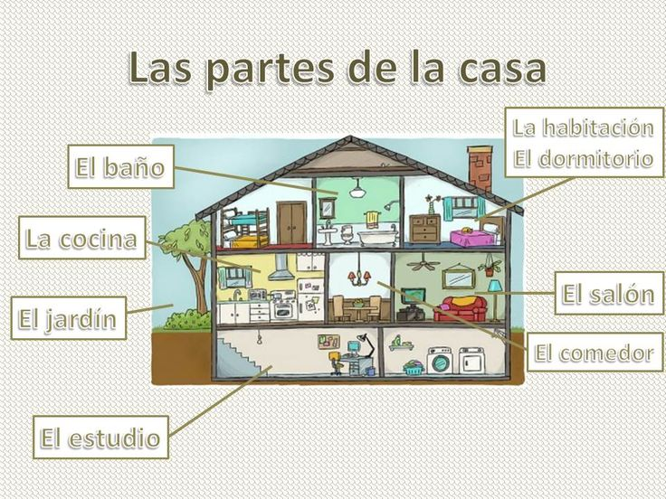 "Spanish vocabulary for rooms in the house. Partes de la casa. Se puede decir ""salón"" o ""sala."" #Learning Spanish #Teaching Spanish #Spanish words for parts of the house. https://www.letslearnspanish.co.uk/wp-content/uploads/2014/01/lacasa.jpg https://www.letslearnspanish.co.uk/category/course-37/"