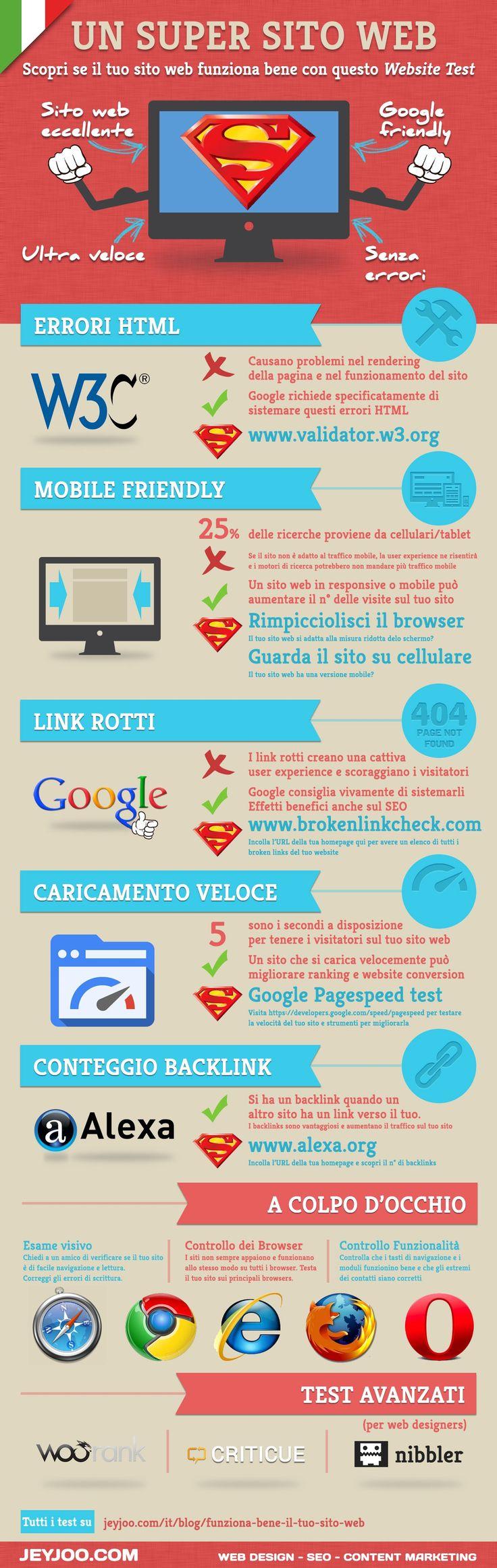 Strumenti facili e veloci per capire se il tuo sito web funziona bene