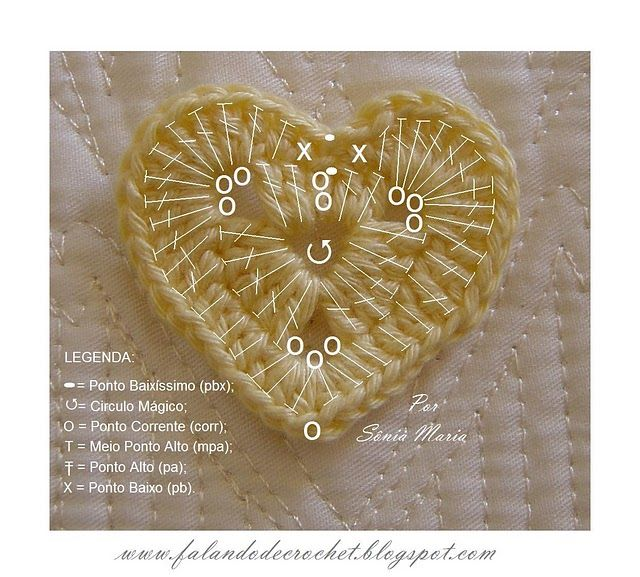 Very sweet heart and great way to show the stitches on the actual crocheted piece.