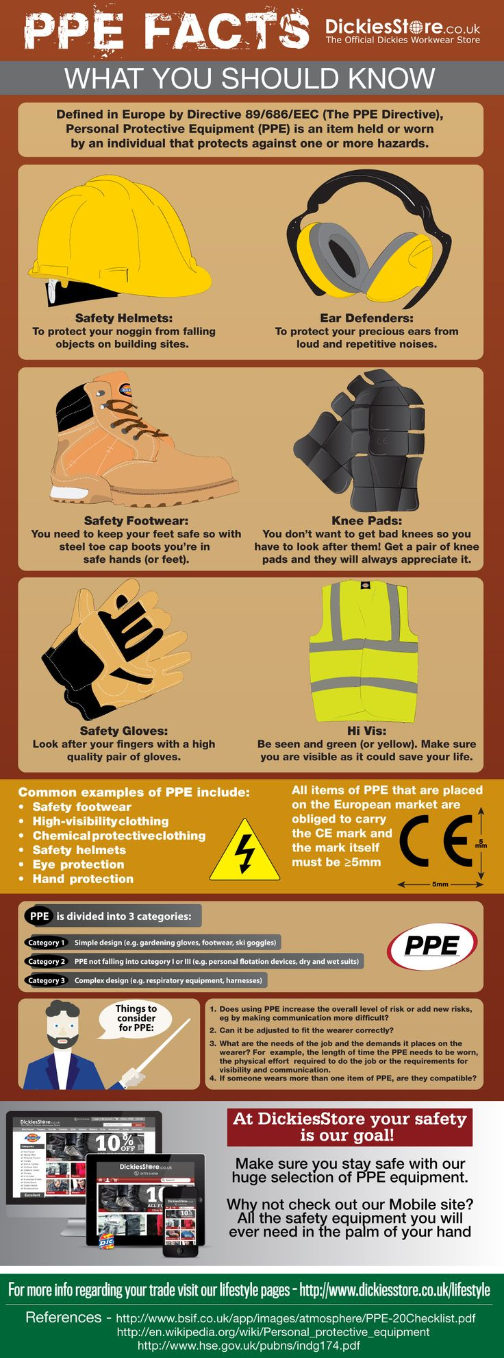 PPE Facts   Construction Safety   Pinterest   Facts A Common Man Poster