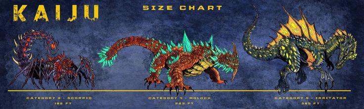 Kaiju Size Chart by WretchedSpawn2012.deviantart.com on @DeviantArt