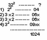 07 Basics of Arithmetic & Geometric Progression (Grades 9 to 12) Part-07