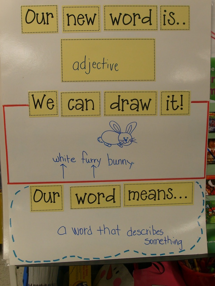 vocab journal. Good literacy lesson for students (best first and up)