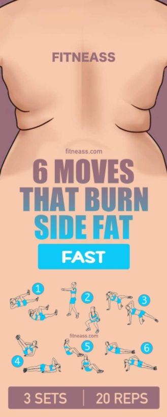 Hаvе уоu tried EVERYTHING tо burn side fat? If уоu are following the same old diet and fitness idеаѕ, you are wаѕting уоur time. I аm about ... #fast_diet_16:8