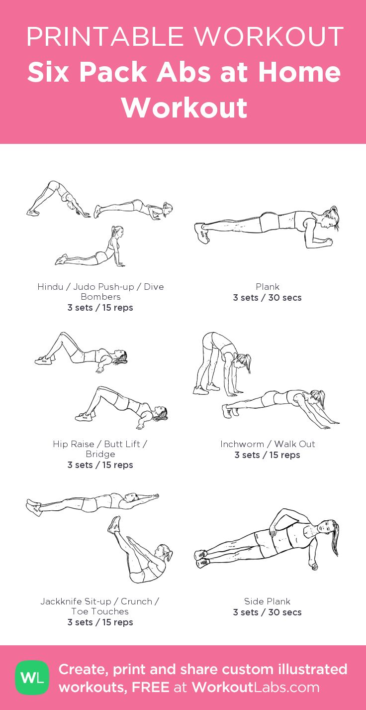 Six Pack Abs at Home Workout –my custom workout created at WorkoutLabs.com • Click through to download as printable PDF! #customworkout