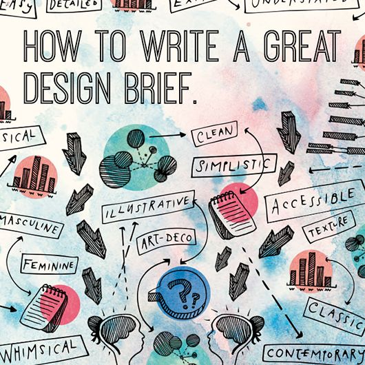 How To Write A Great Design Brief by Nat Carroll