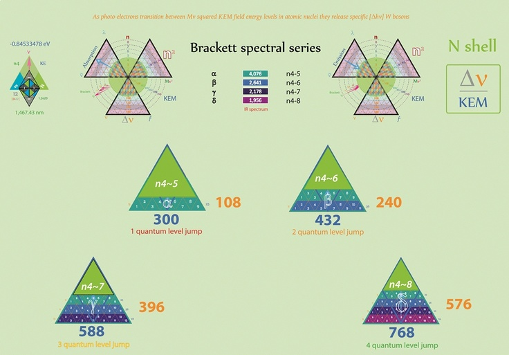 257 best Tetryonic Dynamics images on Pinterest   Alchemy ...   736 x 513 jpeg 93kB