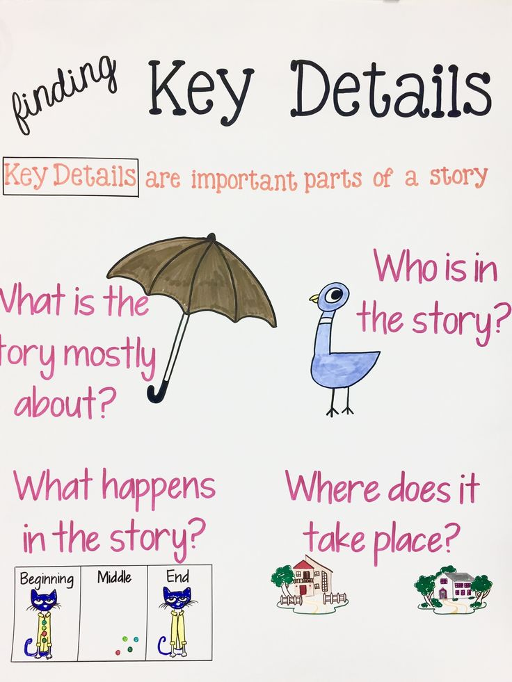 Finding Key Details - grade 1 anchor chart: main idea, characters, events, setting #reading #readingcomp #anchorchart
