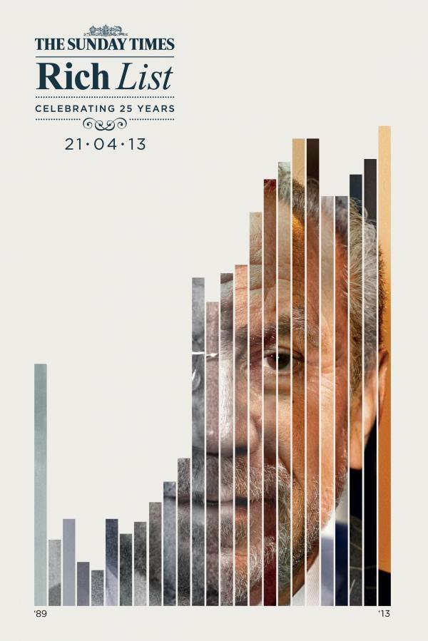 "The Sunday Times Newspaper: ""The rich list, Alan Sugar"" Print Ad  by Grey London"