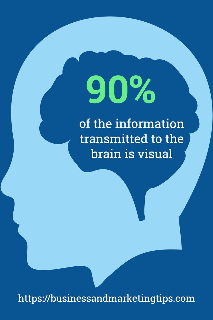 of the information transmitted to the brain is visual / 90% / https://businessandmarketingtips.com