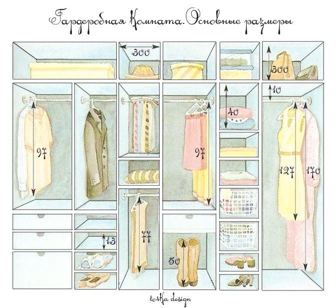 Удобный шкаф для одежды - это целая наука! To4ka Design снова делится бесценным…