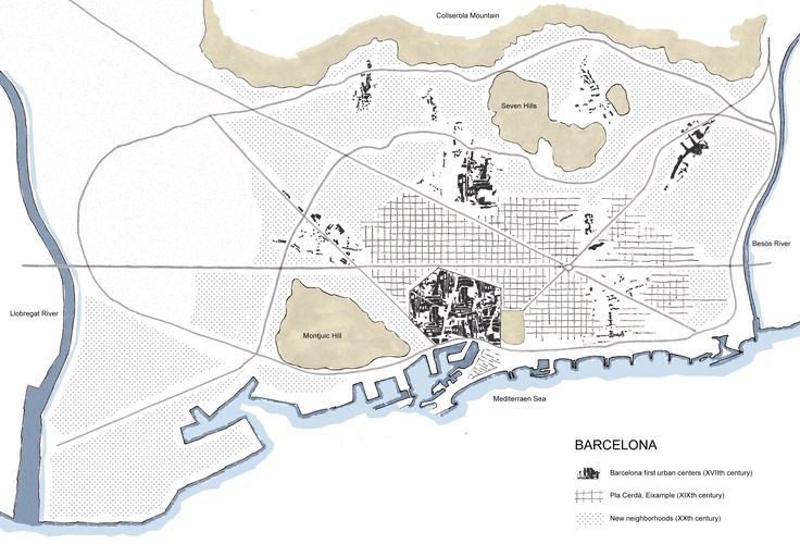 WEEK 1. I am an architect and urban planner from Barcelona.  Barcelona is a compacted city because of its natural borders. It is also a human scale city because of its historical multi centrality organization. Finally, it has a unique morphology because of the Pla Cerdà.