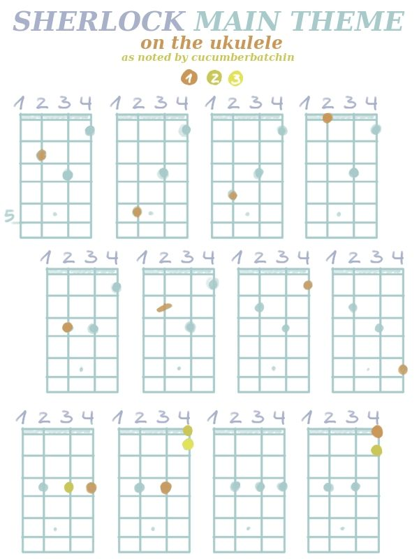 1000+ images about Ukulele : ) on Pinterest : Songs, Guitar chords and Sheet music