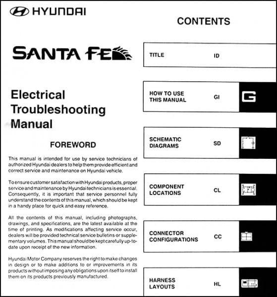 2004 Hyundai Santa Fe Radio Wire Harness | Diagram | 2004 ... on