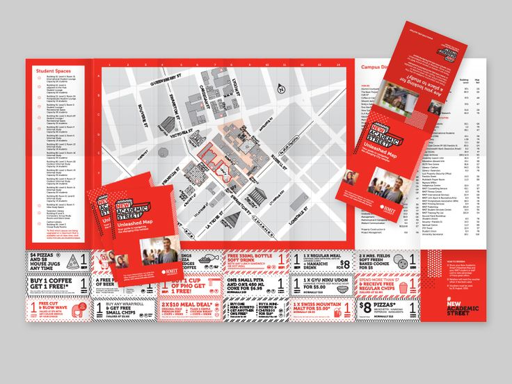 RMIT - Red Design Group