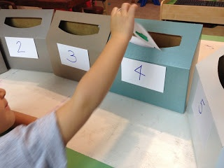 "number sorting into ""mailboxes"""