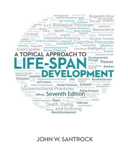 The 25 best mcgraw hill connect plus ideas on pinterest connect a topical approach to life span development connect with john santrocks topical approach to lifespan development and connect with success fandeluxe Image collections
