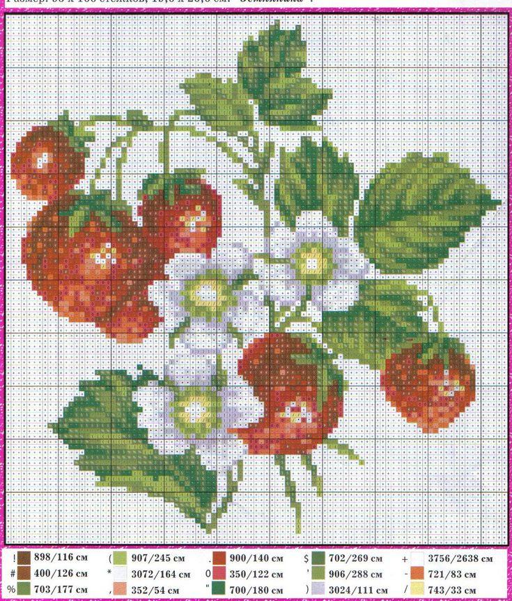 Cross stitch: Strawberries