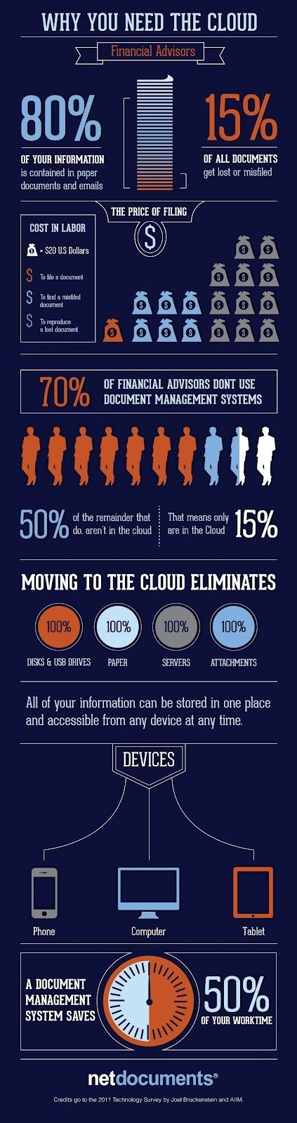 Why you need the cloud