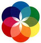 Аюрведа - Лечение цветом в аюрведе