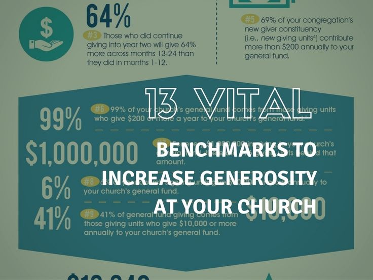 13 Vital Benchmarks to Increase Generosity at Your Church [Infographic] http://churchtechtoday.com/2016/10/25/13-vital-benchmarks-increase-generosity-church-infographic/
