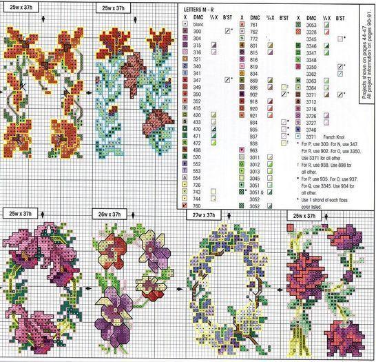 Cross-stitch Floral ABCs, part 3...    네이버 블로그 :: 포스트 리스트