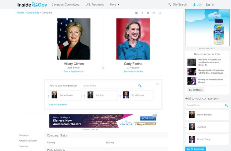 http://presidential-candidates.insidegov.com - Presidential Election 2016 candidate comparison & info / content