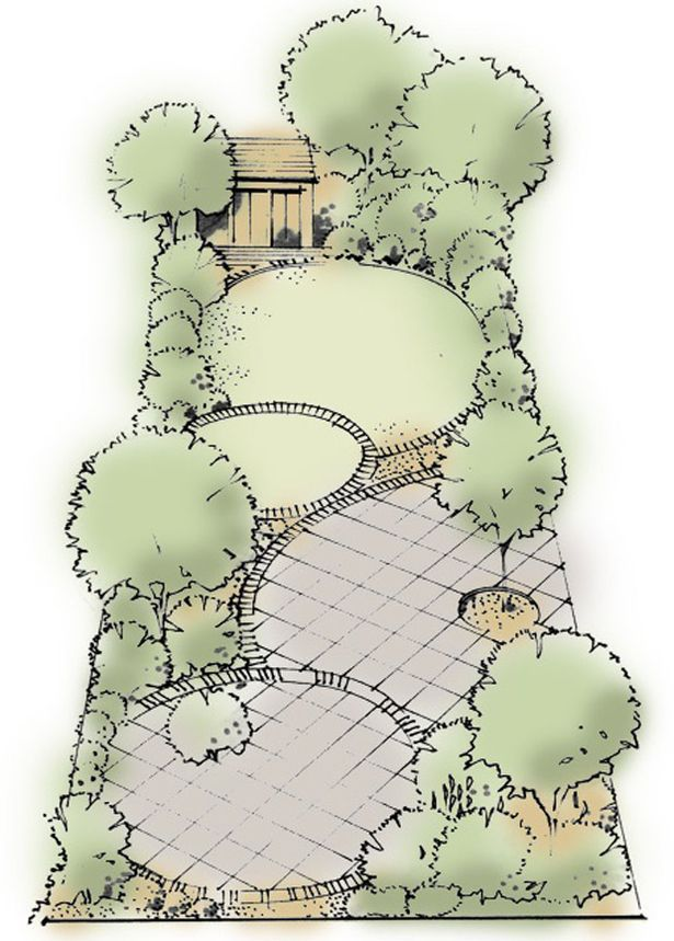 25+ Best Ideas About Japanese Garden Design On Pinterest