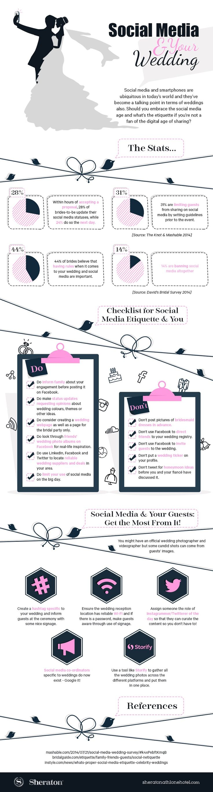 Social media can be a wonderful way to include your friends and family in your special day, but there are some things you may want to keep in mind when it comes time to share big news on Facebook, Instagram, Twitter, or other popular social sites. The wedding team at Sheraton Athlone Hotel was kind enough to share this fun infographic about Social Media and Weddings for all of our readers to enjoy.
