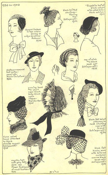 Gli Arcani Supremi (Vox clamantis in deserto - Gothian): Pettinature, acconciature, cappelli e moda negli Anni Trenta
