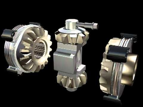 Eaton Mechanical Locking Differential