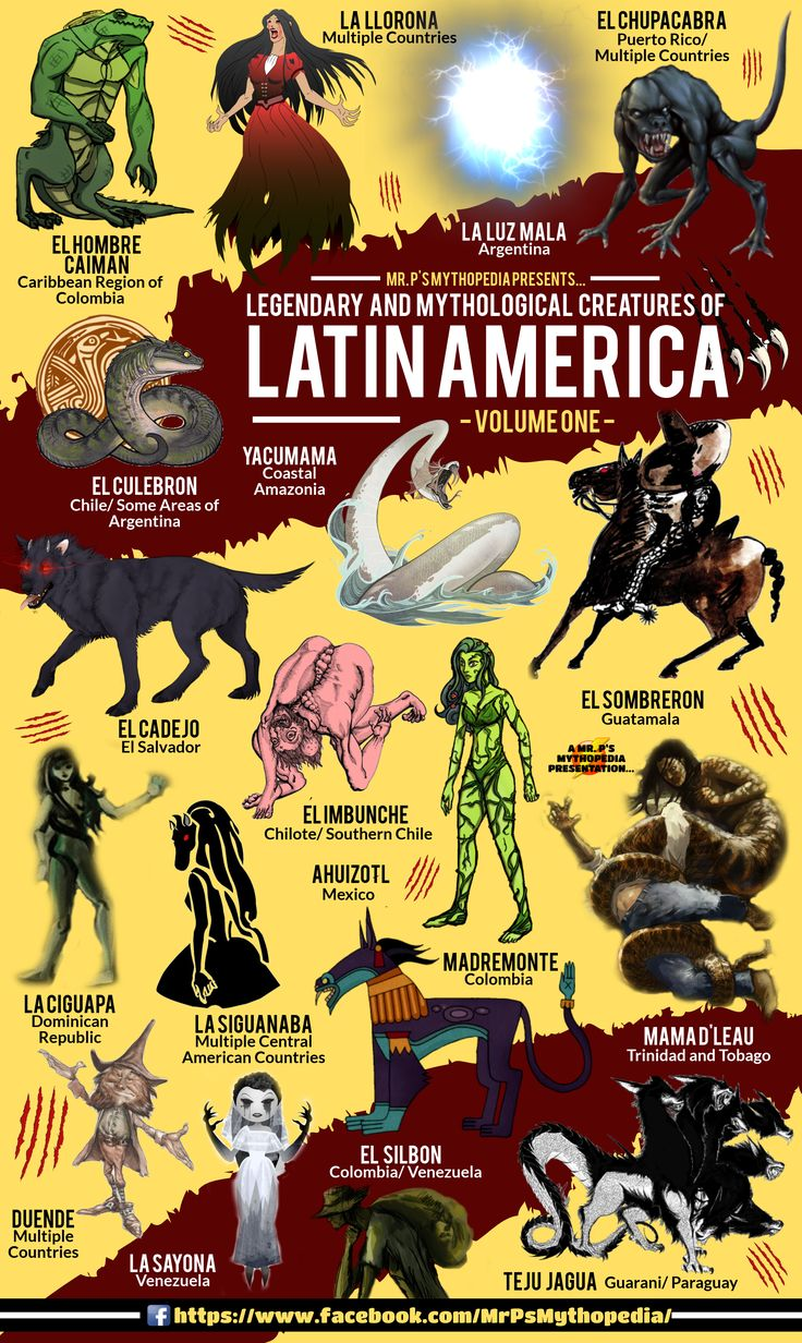 Mythological Monsters of Latin America, Volume One! #LatinAmericanMythology #LatinAmerica #Mythology #Creatures #Cryptids #Monsters #Infographic #MrPsMythopedia
