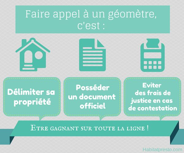45 best Infographie  travaux à la maison ! images on Pinterest