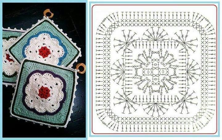 34 best no te quemes images on Pinterest   Pot holders, Crochet ...