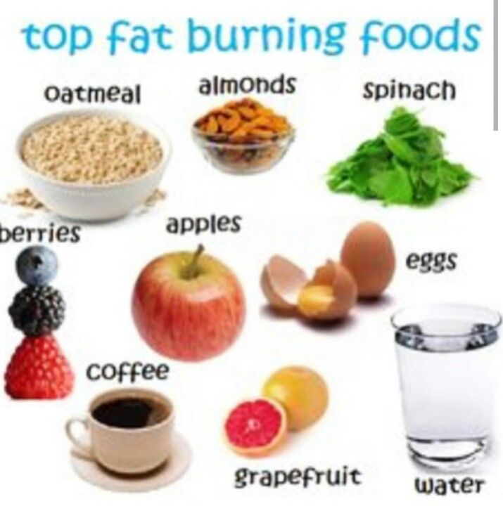 Top far burning foods