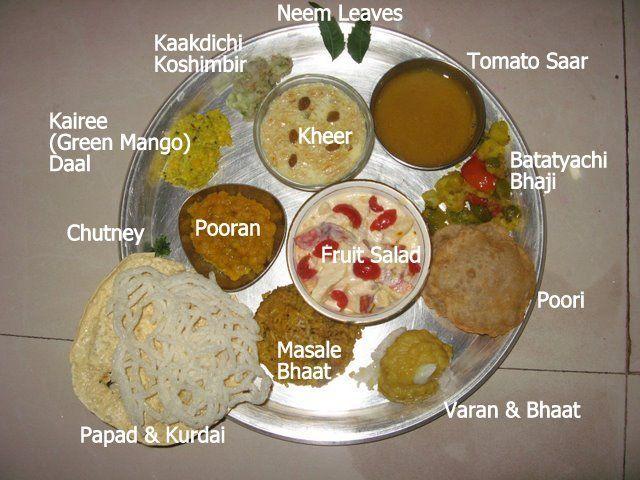Maharashtrian Wedding Food Menu List