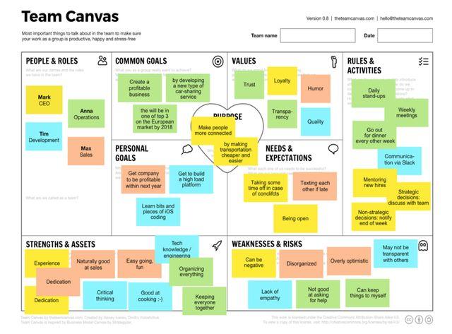 10 best Strategic Planning images on Pinterest Strategic - häcker küchen münchen