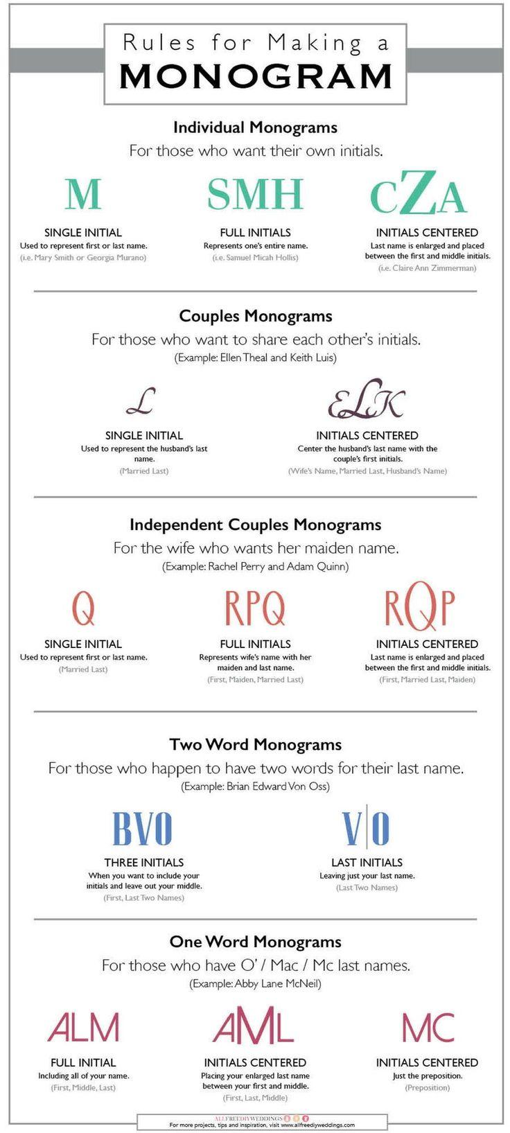 141 best diy wedding invitations images on pinterest diy wedding