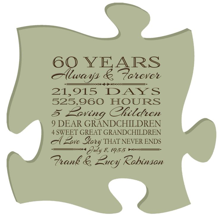 60th anniversary gifts by year