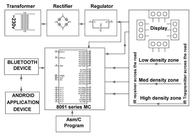 119 best Power Electronics Projects images on Pinterest