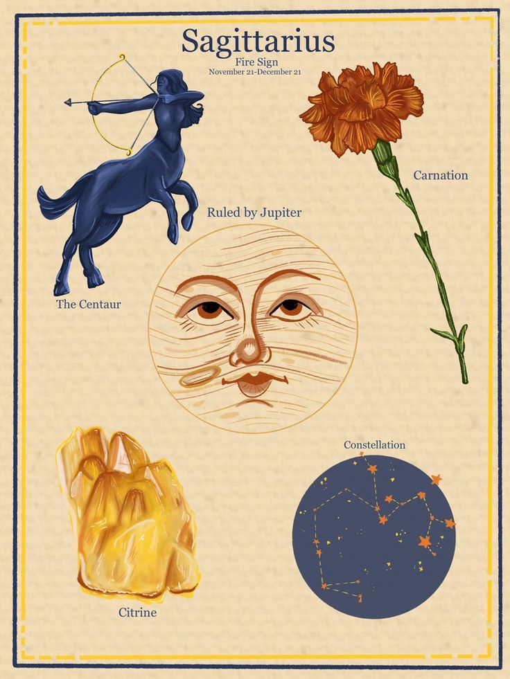 Zodiac Signs Astrology, Zodiac Art, Sad Pictures, Beautiful Artwork, Vintage Fashion, Vintage Style, Vintage Posters, Sketches, Drawings