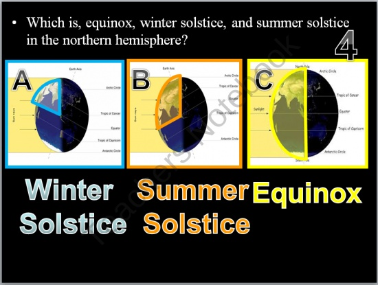Astronomy Planets ( Inner Planets PowerPoint Review Game) from Science from Murf on TeachersNotebook.com (100 pages)  - This is a 129 slide PowerPoint Review Game about Inner Planetary Topics.  This Review Game is one small part of my Astronomy Topics Unit that I offer on Teachers Notebook..  Planets, Mercury, Venus, Earth, and Mars. Seasons, Axial Tilt, Solstice, and more