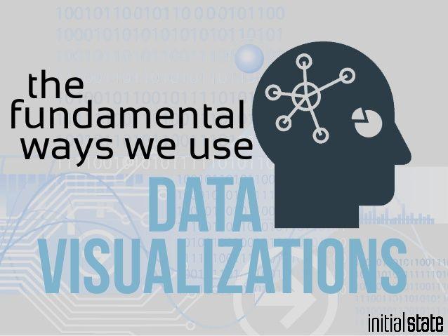 Fundamental Ways We Use Data Visualizations by Initial State via slideshare