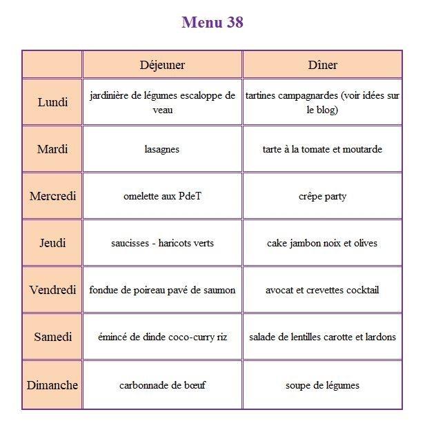 Idée De Menu Pour Une Semaine menu de la semaine 38   idée repas | Menu semaine, Idée repas