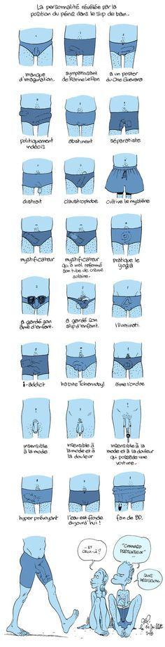 La forme de votre zizi dans votre maillot de bain est révélatrice de votre personnalité ! Trop drôle, tout simplement.