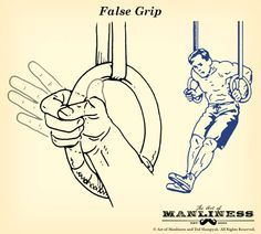The False Grip on the Rings   Gymnastic Rings 101: How to Grip the Rings (Part 2 of 3) (Art of Manliness)  http://www.artofmanliness.com/2014/04/08/gymnastic-rings-101-how-to-grip-the-rings/