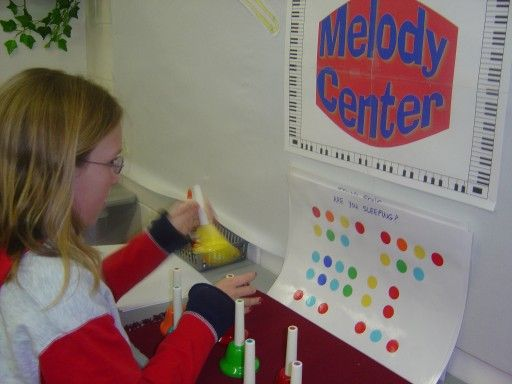 music centers. great ideas using a variety of instruments and media. tlk